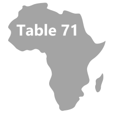 Table 71